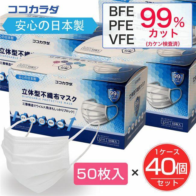 ココカラダ 日本製 立体型不織布マスク 50枚入×40個セット (1ケース 2,000枚)